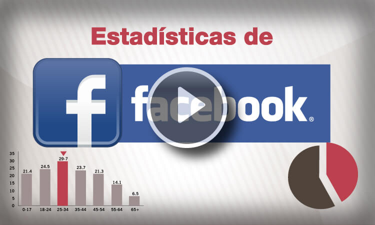 video estadísticas en facebook