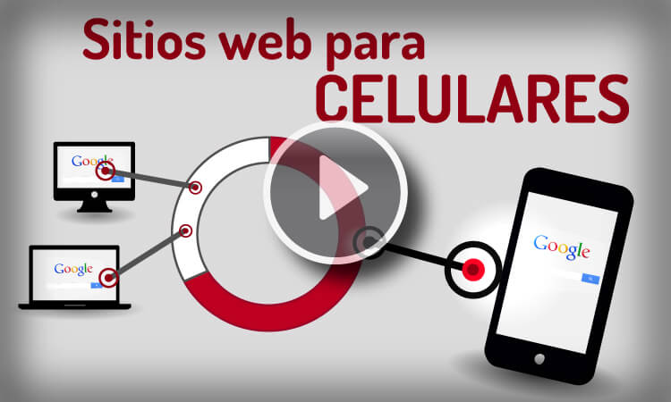 video sitios web para celulares